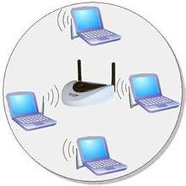 不借助任何工具实现手机电脑共享网络共享